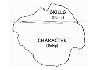 Leadership Iceberg Illustration